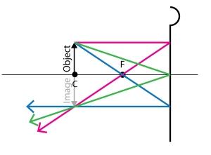 concavemirror_experiment-10
